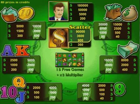 Игровые автоматы казино - играть онлайн бесплатно