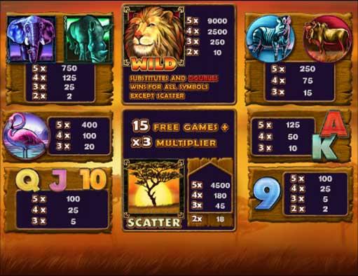 Игровые автоматы Обезьянки играть онлайн бесплатно без.